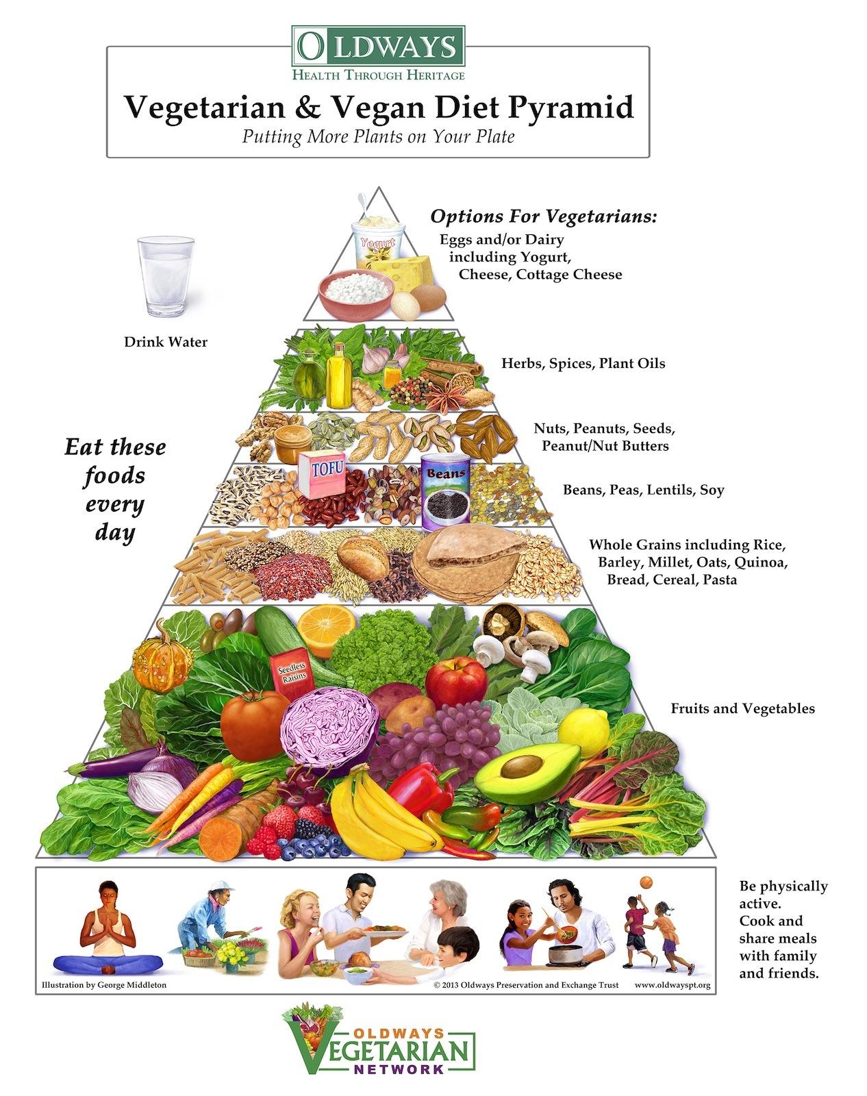 health sukhumvit